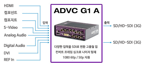 grass valley advc g1 manual